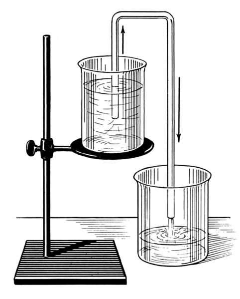 http://upload.wikimedia.org/wikipedia/commons/thumb/0/0d/Siphon_%28PSF%29.png/220px-Siphon_%28PSF%29.png